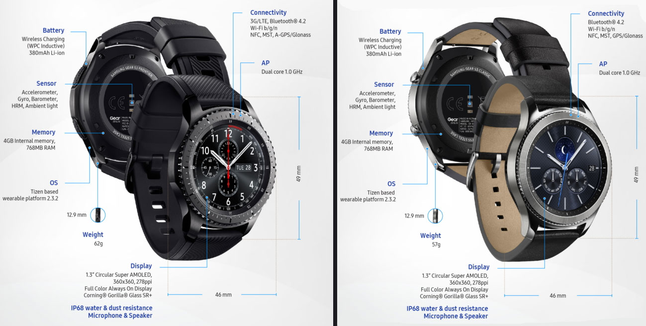 everything you need to know about samsung 39 s gear s3 smartwatch. Black Bedroom Furniture Sets. Home Design Ideas