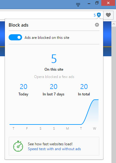 Opera's Ad-Blocking Browser Is Now Ready for Every Computer (Android