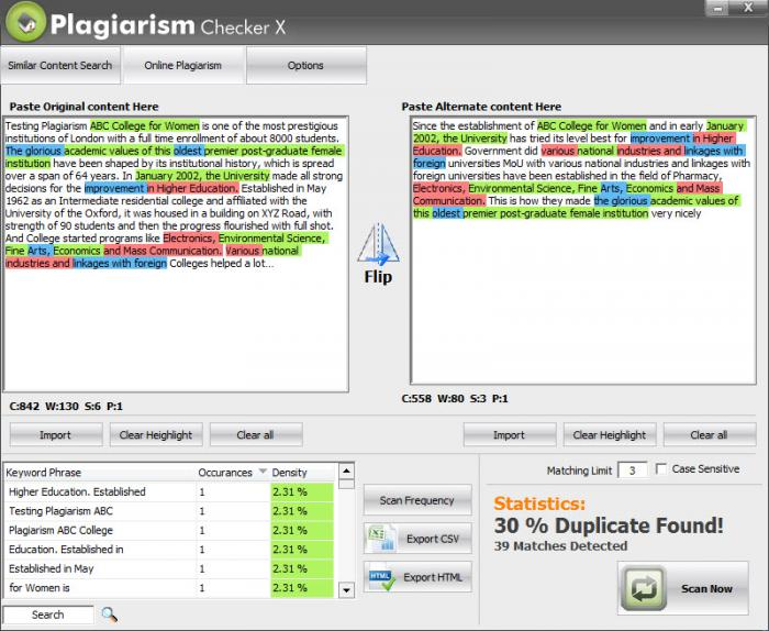 Dissertation Plagiarism Checker Mac