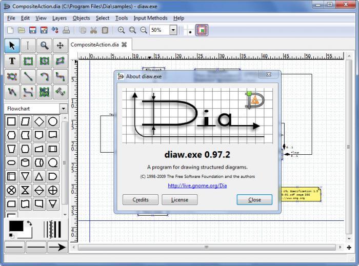 View Dia Diagram Editor Screenshot