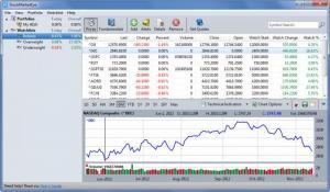 Enlarge StockMarketEye Screenshot
