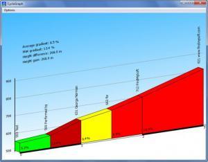 Enlarge CycloGraph Screenshot