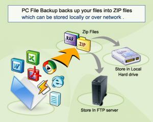 Enlarge PC File Backup Screenshot