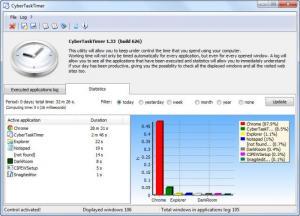 Enlarge CyberTaskTimer Screenshot