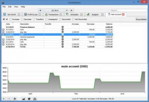 Enlarge moneyGuru Screenshot