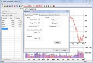 Enlarge Stock Chart Wizard Screenshot