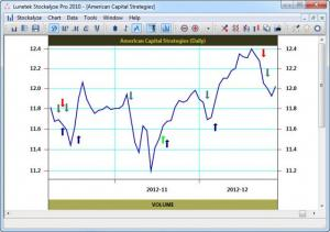 Enlarge Stockalyze Pro Screenshot