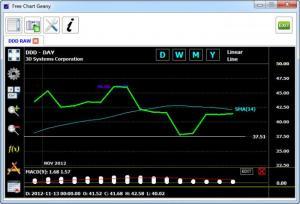 Enlarge Free Chart Geany Screenshot