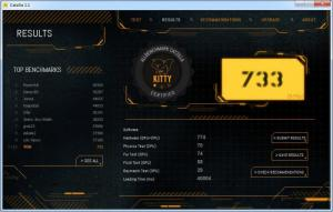 Enlarge AllBenchmark Catzilla Screenshot