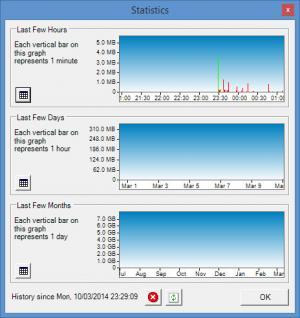 Enlarge BitMeter Screenshot