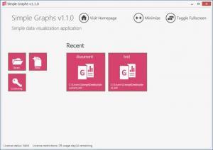 Enlarge Simple Graphs Screenshot