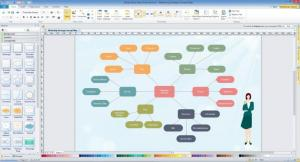 Enlarge Edraw Mind Map Screenshot