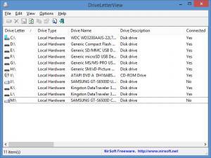 Enlarge DriveLetterView Screenshot