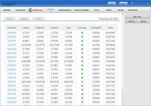 Enlarge TradeQQ Screenshot