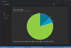 Enlarge Apps Tracker Screenshot