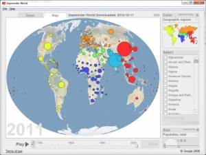 Enlarge Gapminder World Offline Screenshot