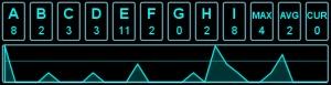 Enlarge Keys Per Second Screenshot