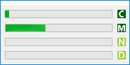 Enlarge Resource Progress Bar Screenshot