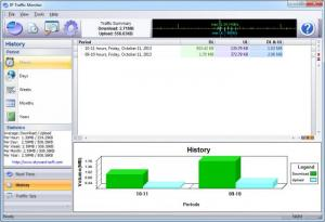 Enlarge IP Traffic Monitor Screenshot