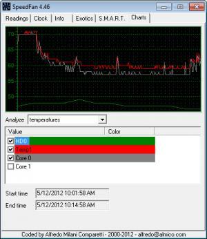Enlarge SpeedFan Screenshot