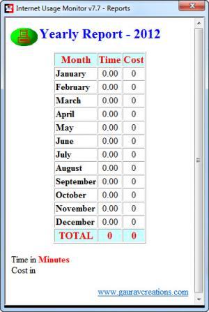 Enlarge Internet Usage Monitor Screenshot