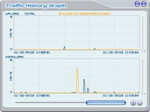Enlarge NetPeeker Personal Edition Screenshot