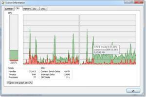 Enlarge Process  Explorer Screenshot
