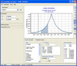 Enlarge Probability  Calculator Screenshot