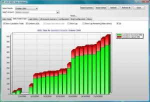 Enlarge SASA ADSL Statistics Analyser Screenshot