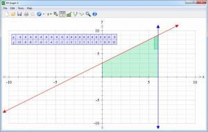 Graph of f(x) function. | download scientific diagram.