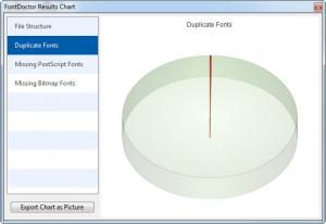 Enlarge FontDoctor Screenshot