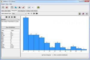 Enlarge SDMetrics Screenshot